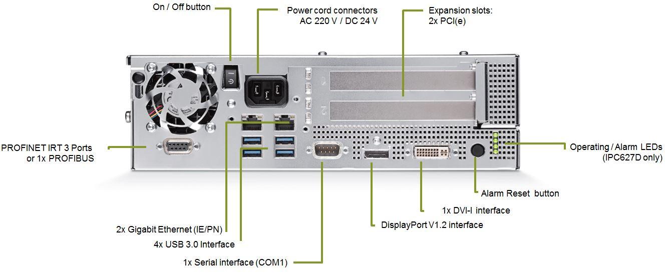 ipc627d interfaces